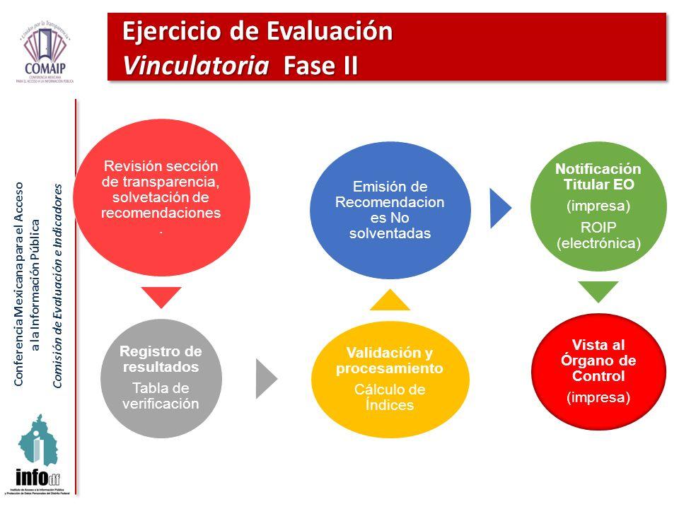 Ejercicio de Evaluación Vinculatoria Fase II