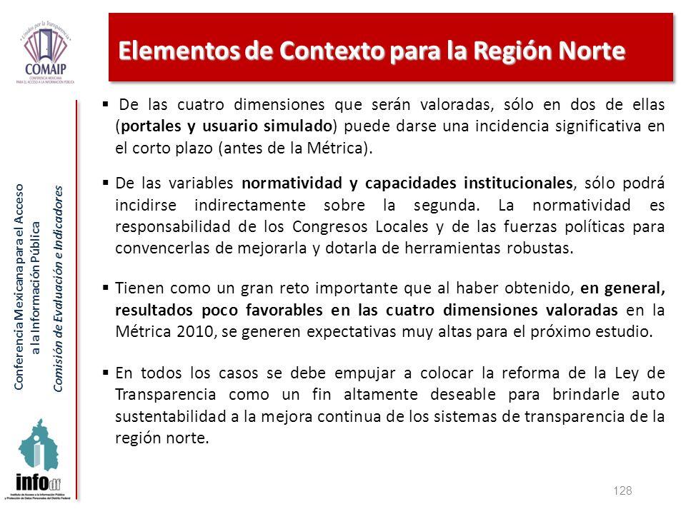 Elementos de Contexto para la Región Norte