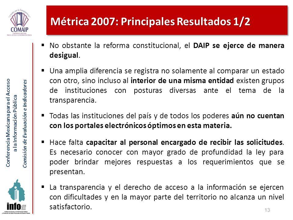 Métrica 2007: Principales Resultados 1/2