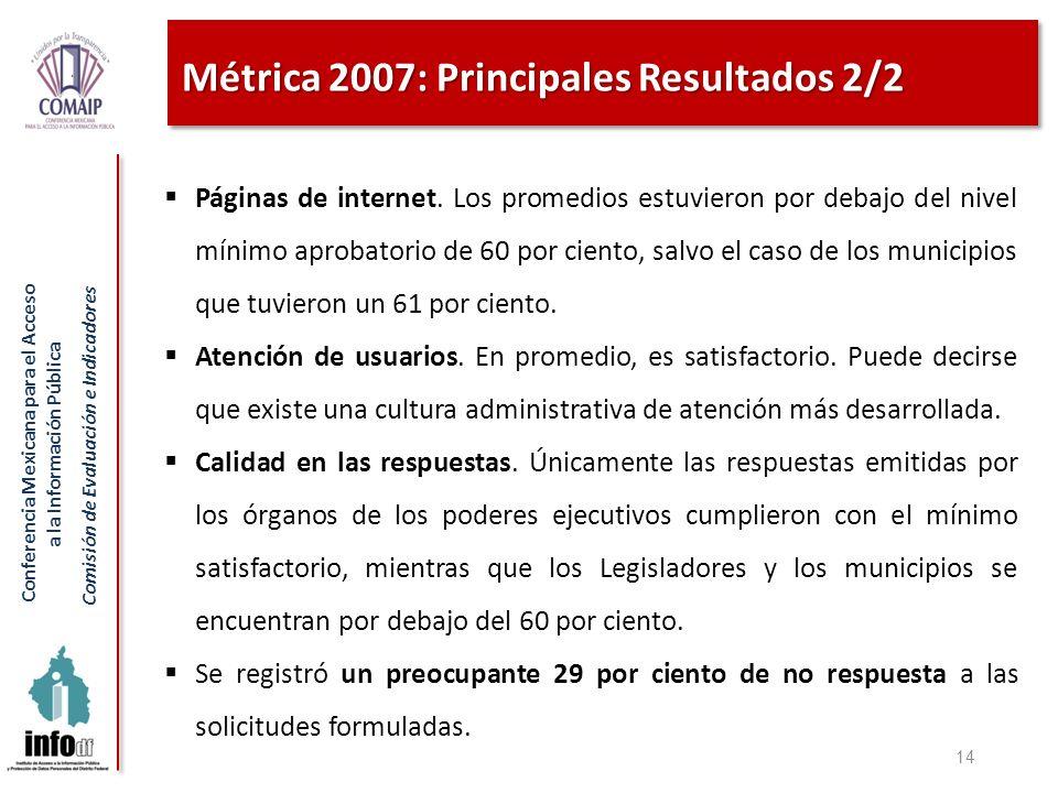 Métrica 2007: Principales Resultados 2/2