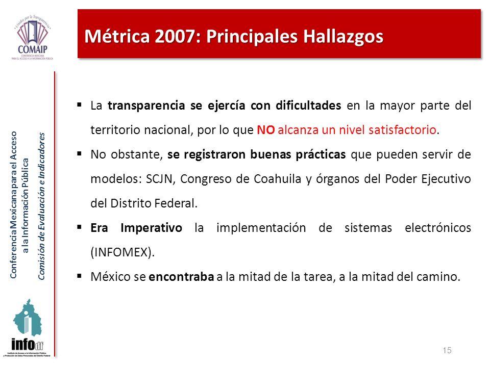 Métrica 2007: Principales Hallazgos