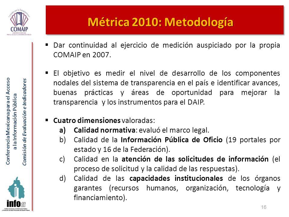 Métrica 2010: Metodología Dar continuidad al ejercicio de medición auspiciado por la propia COMAIP en 2007.