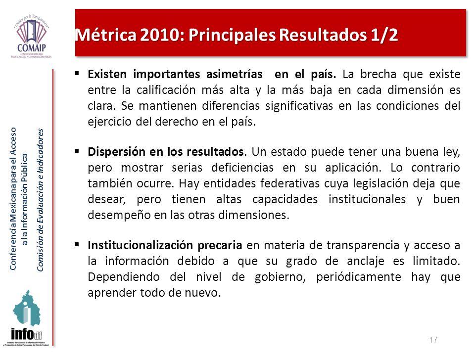 Métrica 2010: Principales Resultados 1/2