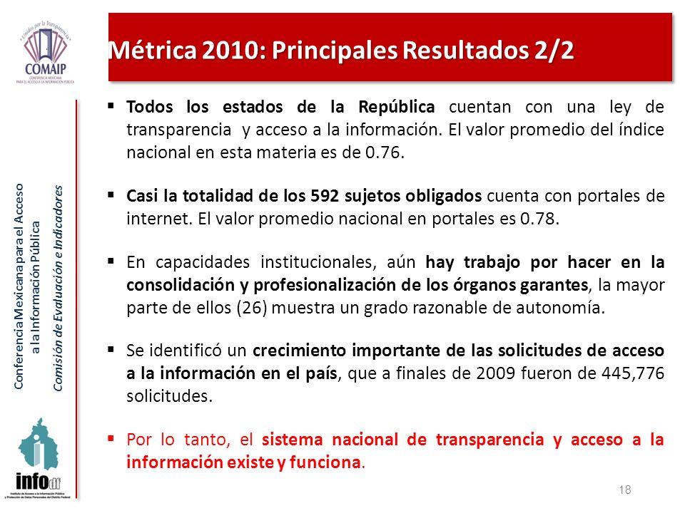 Métrica 2010: Principales Resultados 2/2