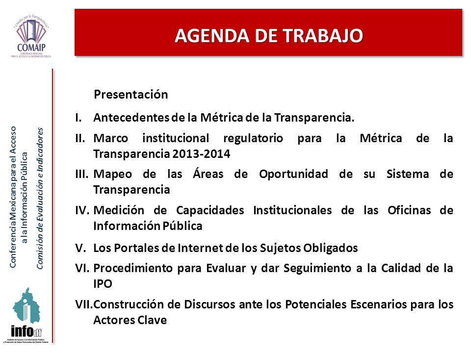 AGENDA DE TRABAJO Presentación