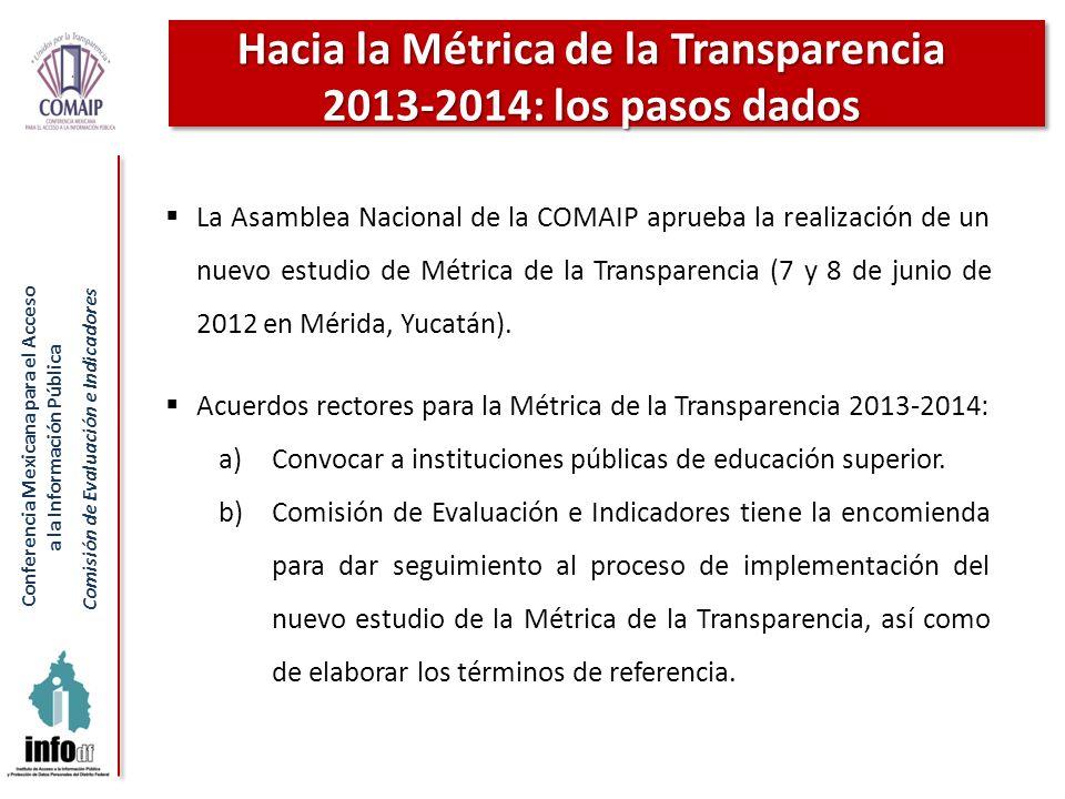 Hacia la Métrica de la Transparencia