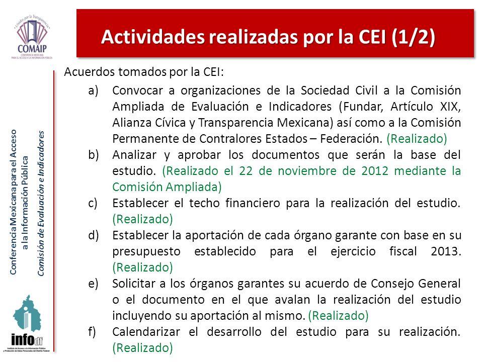 Actividades realizadas por la CEI (1/2)