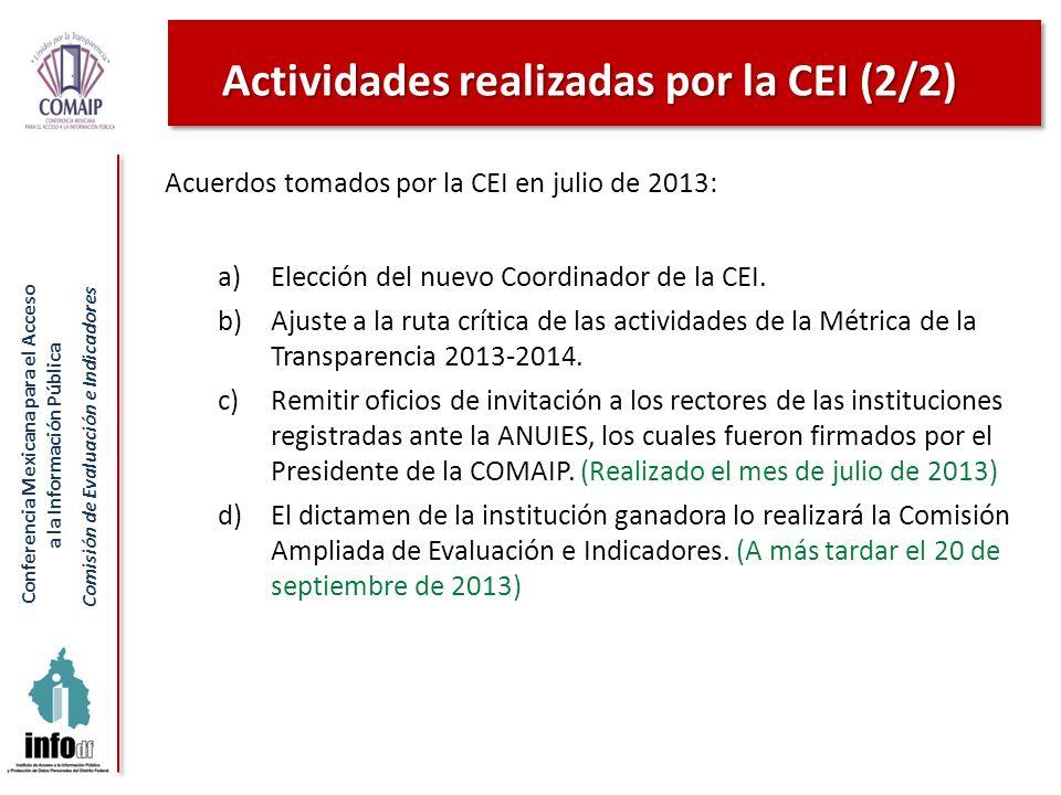 Actividades realizadas por la CEI (2/2)