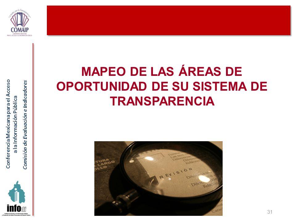 MAPEO DE LAS ÁREAS DE OPORTUNIDAD DE SU SISTEMA DE TRANSPARENCIA