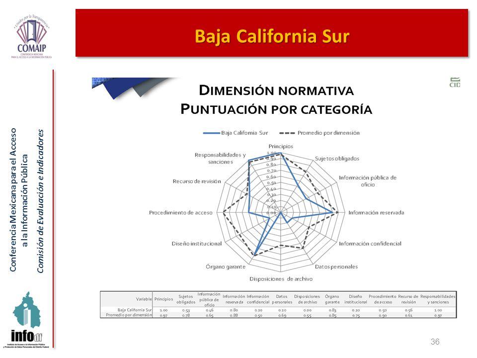 Baja California Sur 36