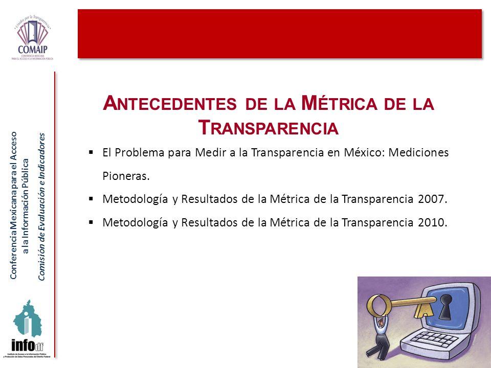 Antecedentes de la Métrica de la Transparencia