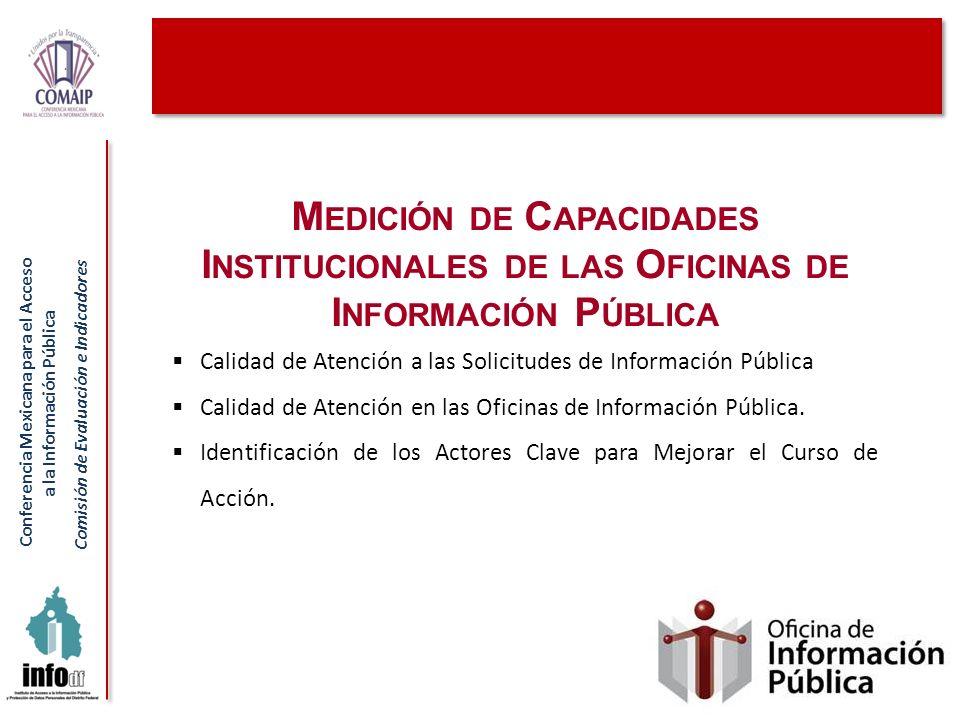 Medición de Capacidades Institucionales de las Oficinas de Información Pública