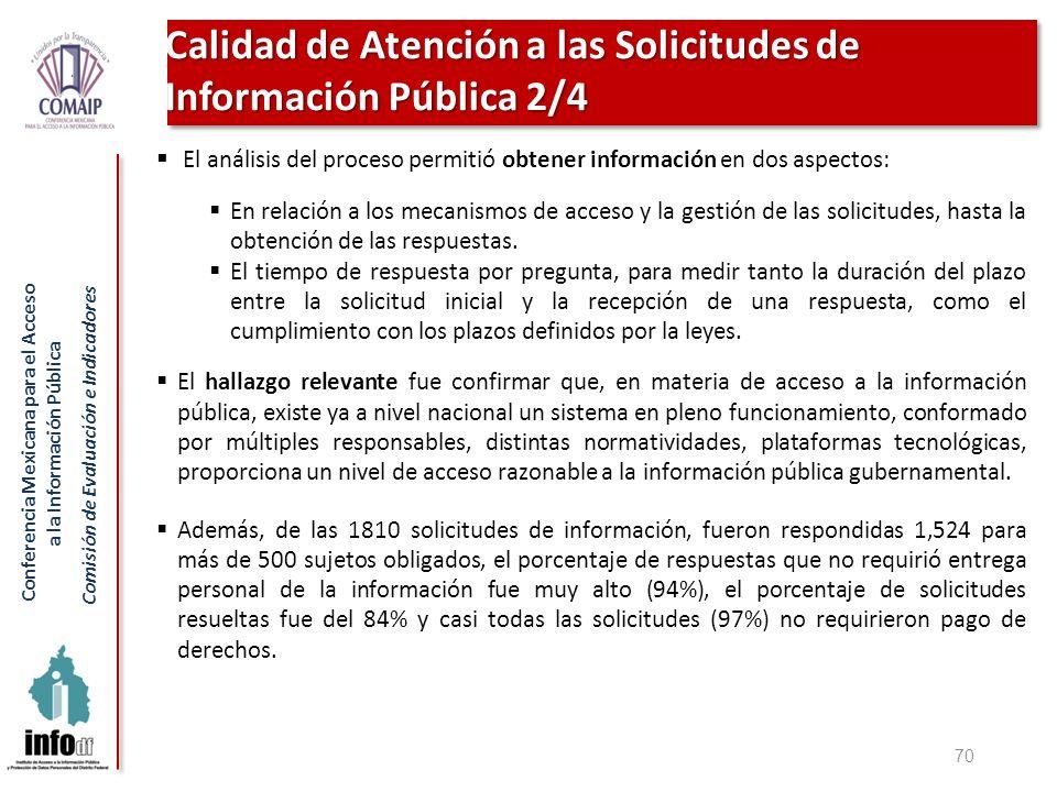 Calidad de Atención a las Solicitudes de Información Pública 2/4
