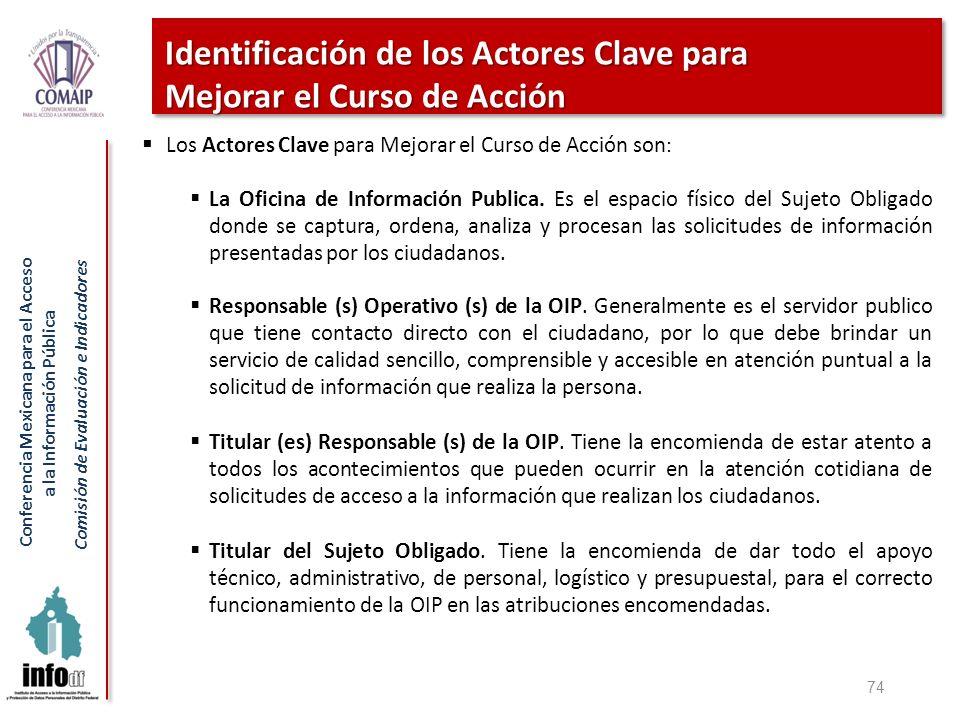 Identificación de los Actores Clave para Mejorar el Curso de Acción