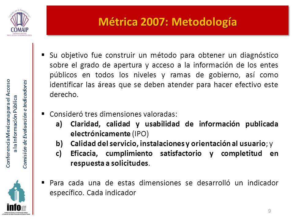 Métrica 2007: Metodología