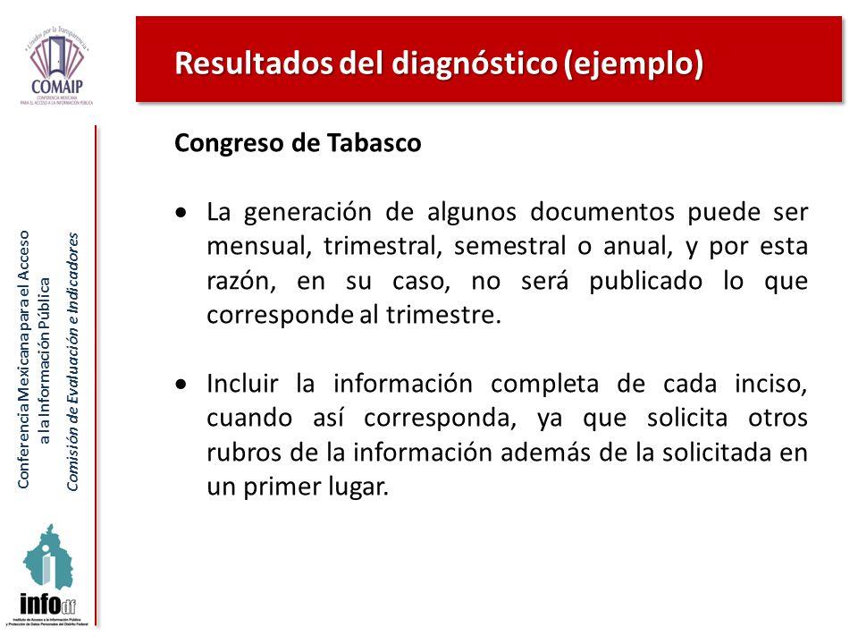 Resultados del diagnóstico (ejemplo)