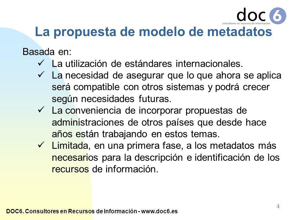La propuesta de modelo de metadatos