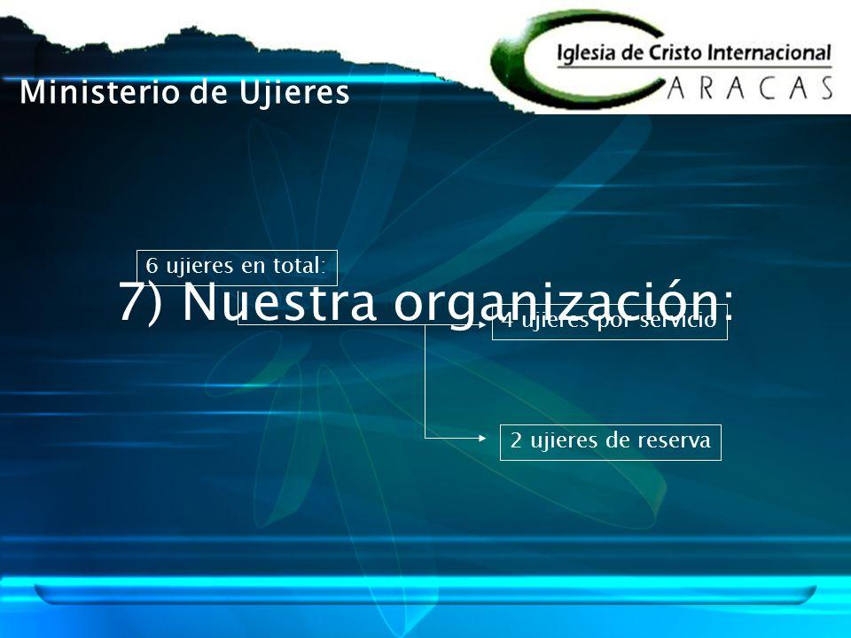 7) Nuestra organización: