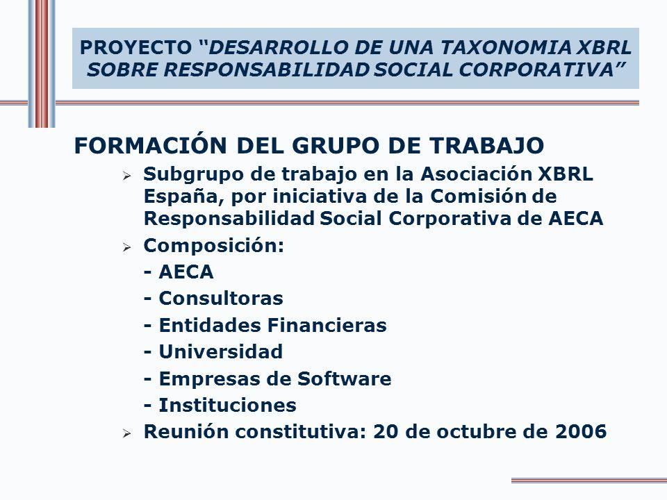 FORMACIÓN DEL GRUPO DE TRABAJO