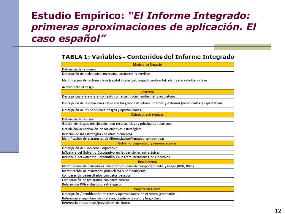 Estudio Empírico: El Informe Integrado: primeras aproximaciones de aplicación. El caso español