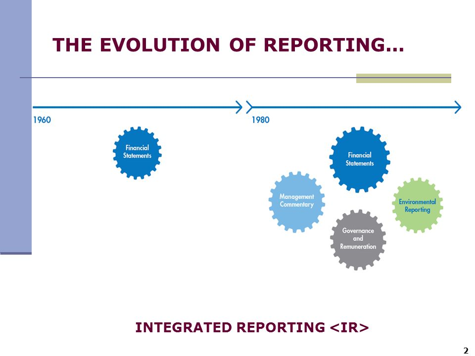 THE EVOLUTION OF REPORTING...