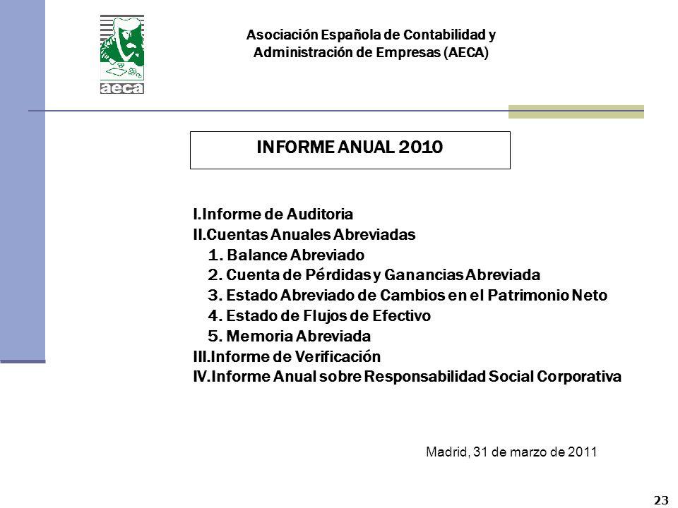 INFORME ANUAL 2010 Informe de Auditoria Cuentas Anuales Abreviadas