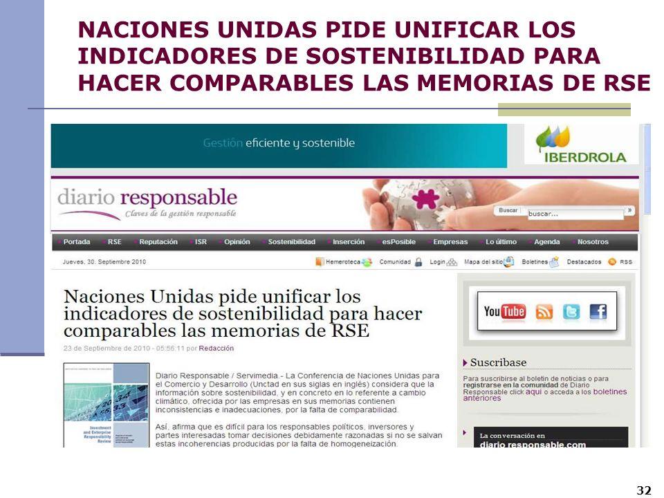 NACIONES UNIDAS PIDE UNIFICAR LOS INDICADORES DE SOSTENIBILIDAD PARA HACER COMPARABLES LAS MEMORIAS DE RSE