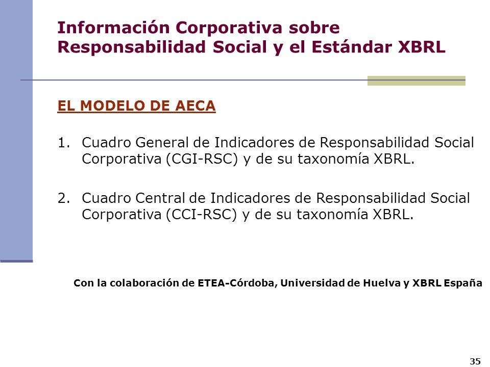 Información Corporativa sobre Responsabilidad Social y el Estándar XBRL