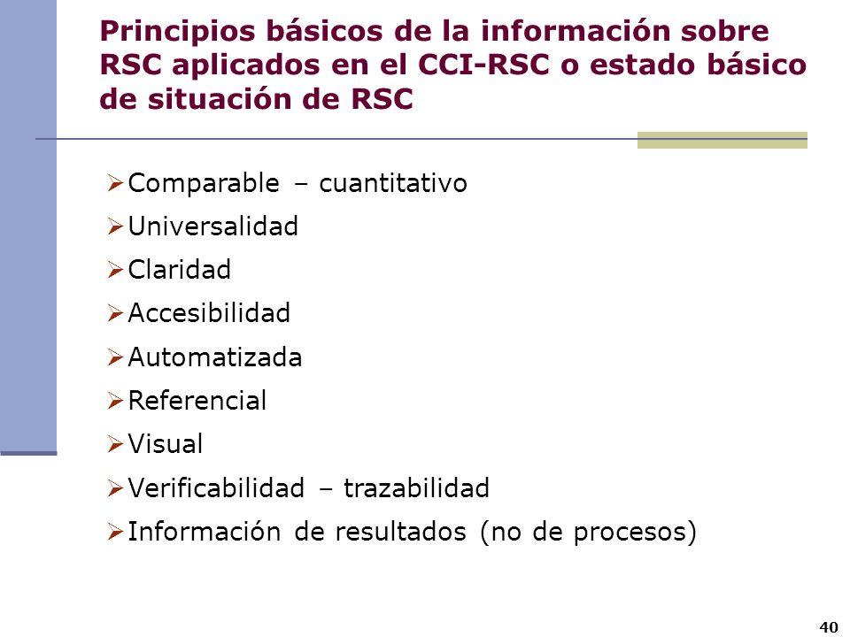 Principios básicos de la información sobre RSC aplicados en el CCI-RSC o estado básico de situación de RSC