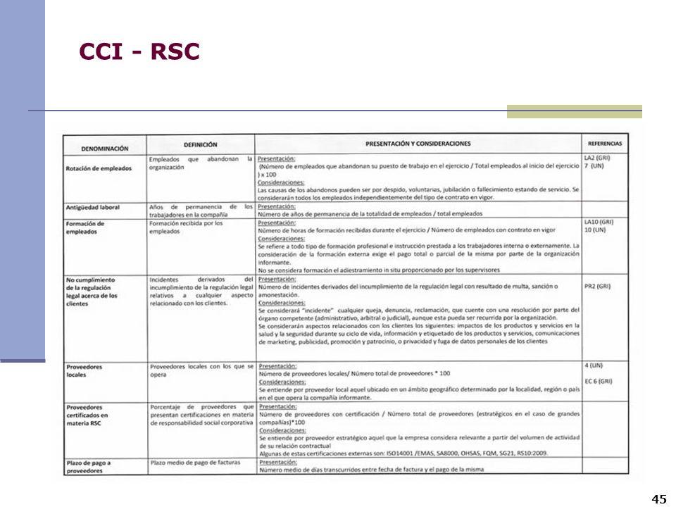 CCI - RSC 45