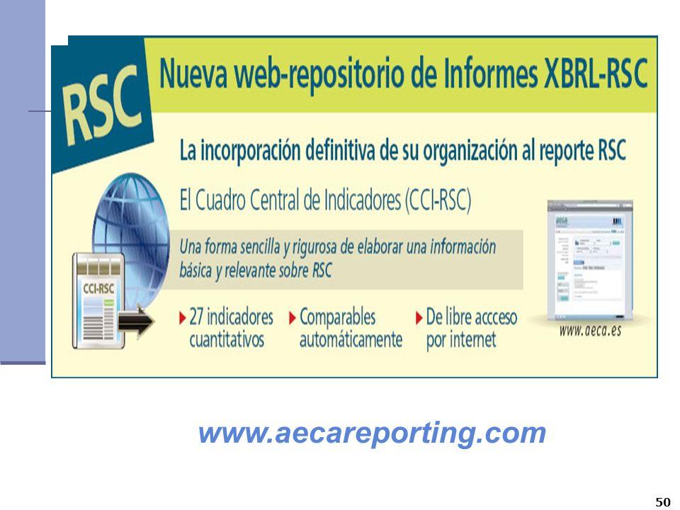 www.aecareporting.com 50