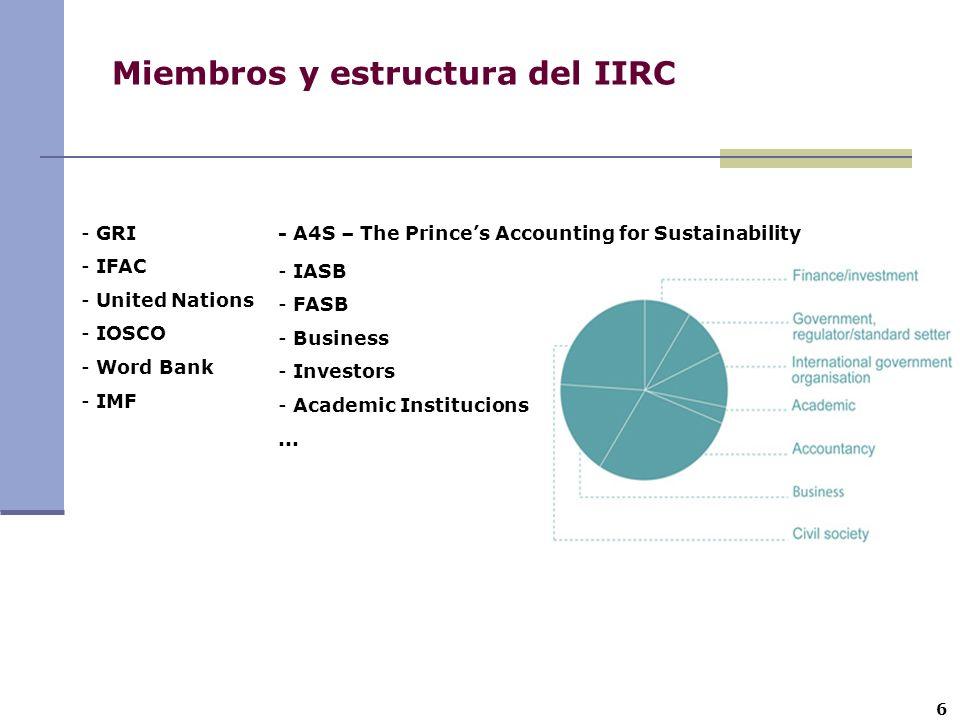 Miembros y estructura del IIRC