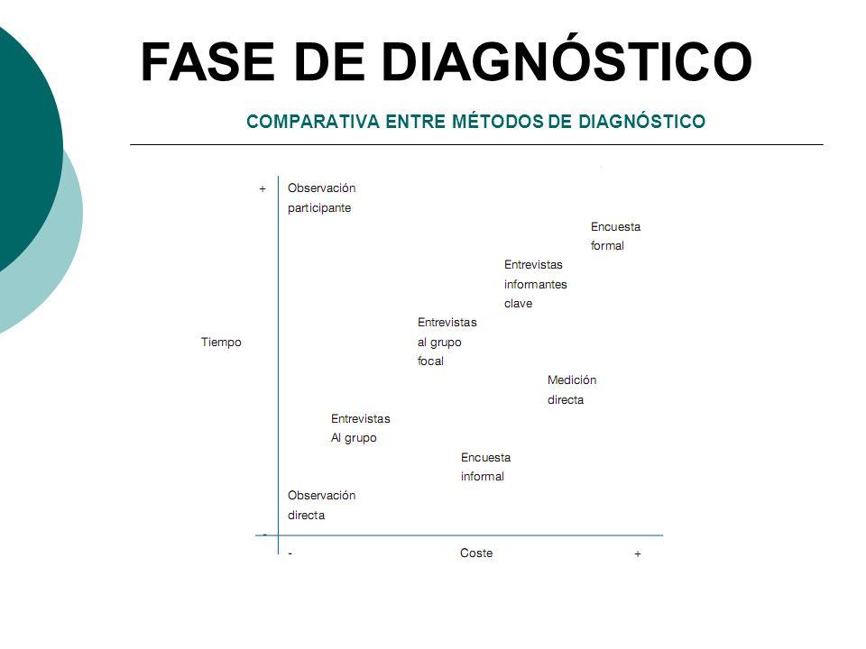 COMPARATIVA ENTRE MÉTODOS DE DIAGNÓSTICO