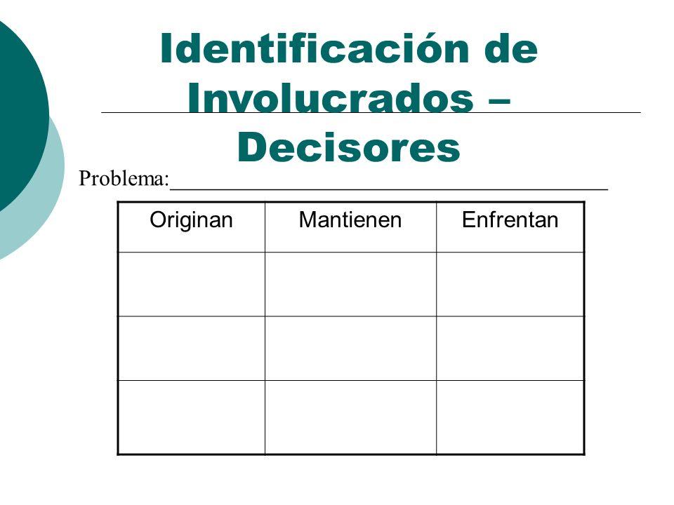 Identificación de Involucrados – Decisores