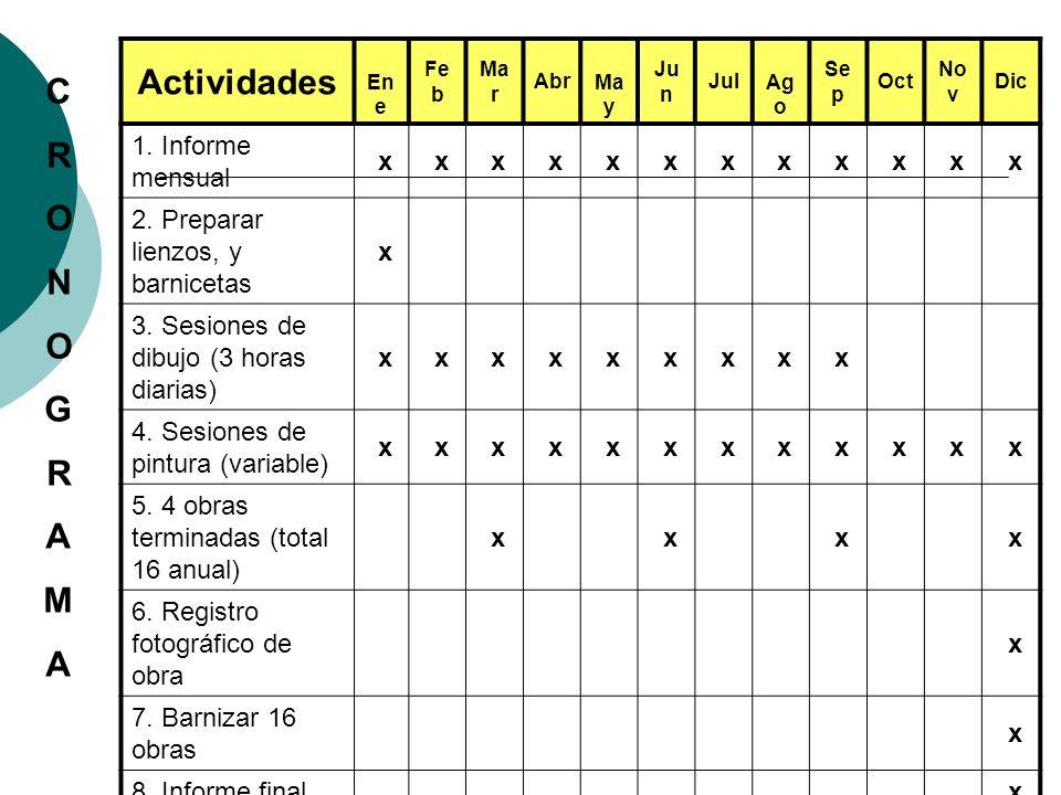 Actividades C R O N G A M 1. Informe mensual x