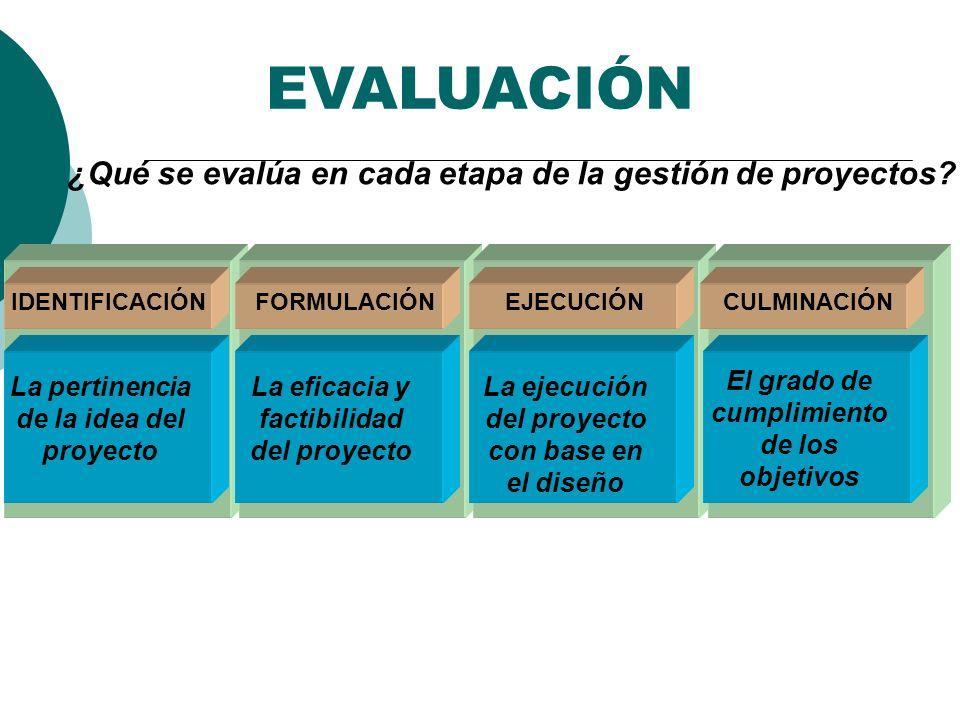 EVALUACIÓN ¿Qué se evalúa en cada etapa de la gestión de proyectos