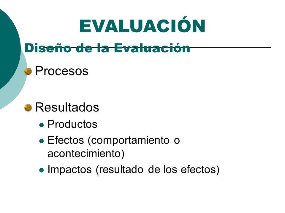 EVALUACIÓN Diseño de la Evaluación Procesos Resultados Productos