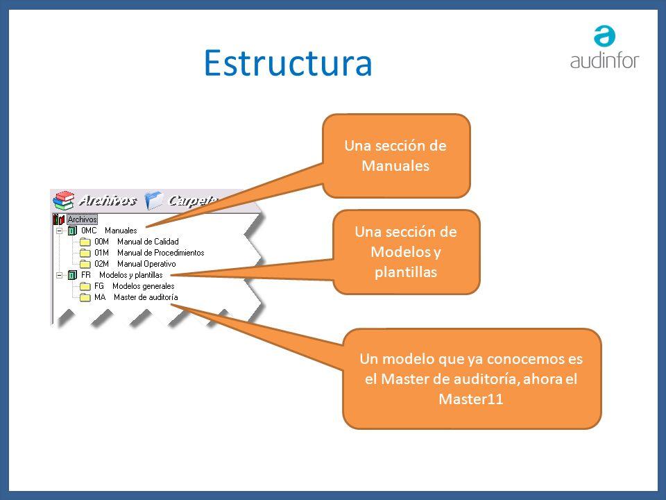 Estructura Una sección de Manuales Una sección de Modelos y plantillas