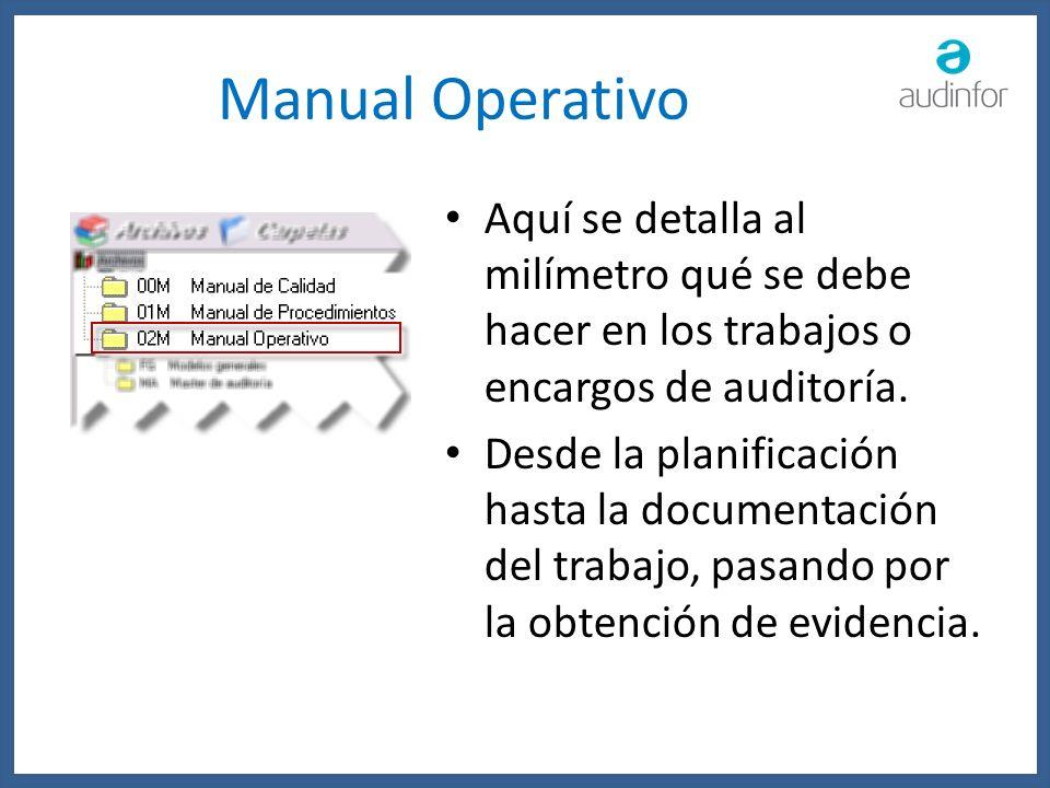 Manual OperativoAquí se detalla al milímetro qué se debe hacer en los trabajos o encargos de auditoría.