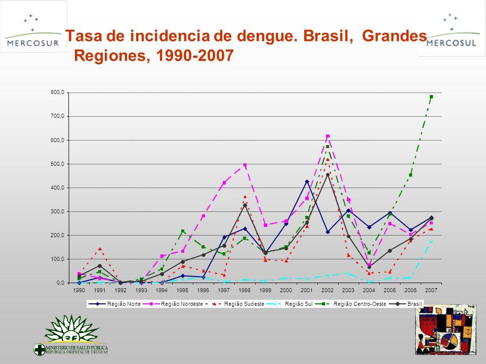 Tasa de incidencia de dengue. Brasil, Grandes Regiones, 1990-2007
