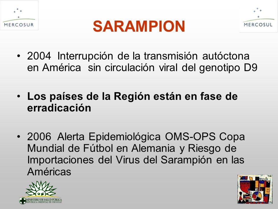 SARAMPION 2004 Interrupción de la transmisión autóctona en América sin circulación viral del genotipo D9.