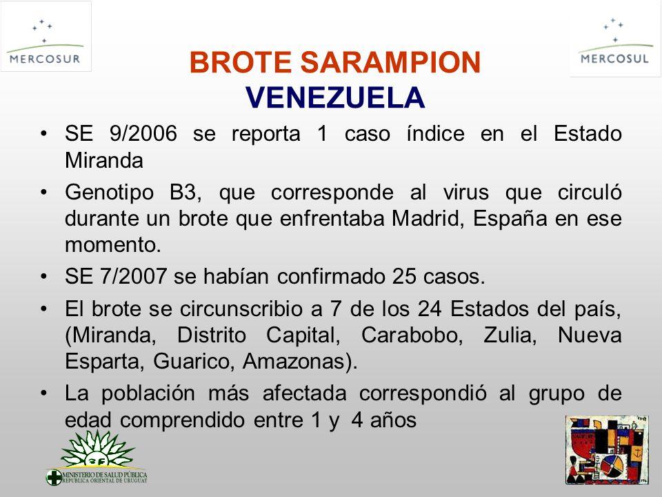 BROTE SARAMPION VENEZUELA