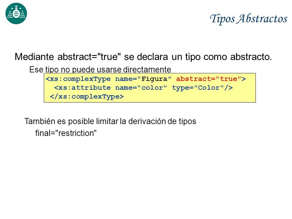 Tipos Abstractos Mediante abstract= true se declara un tipo como abstracto. Ese tipo no puede usarse directamente.