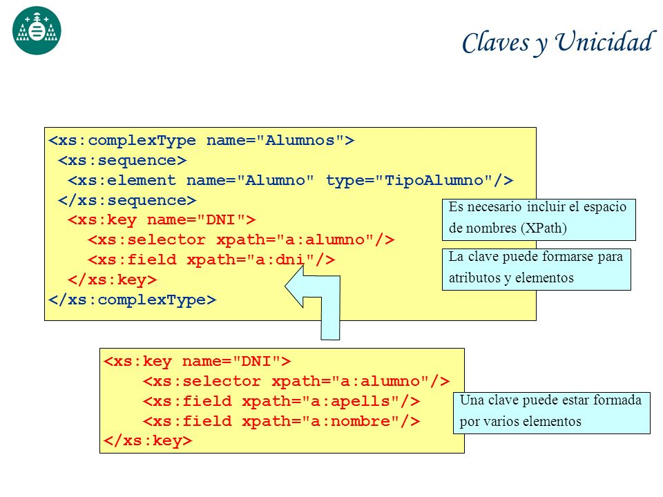 Claves y Unicidad <xs:complexType name= Alumnos >