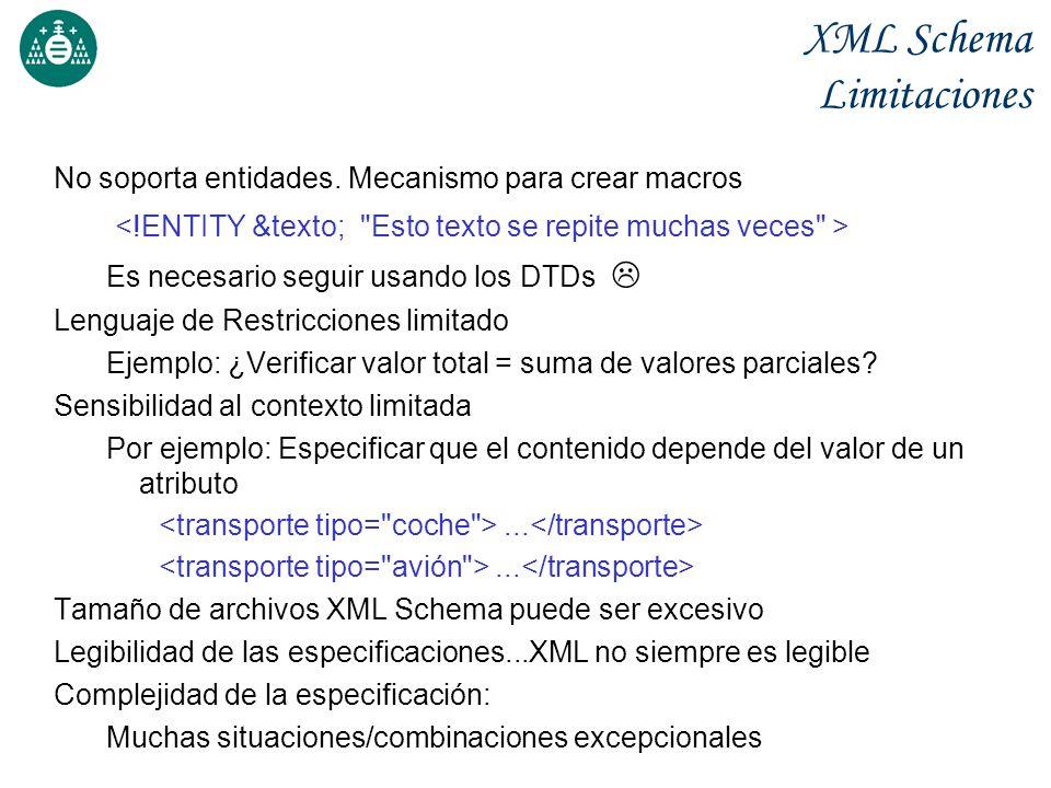 XML Schema Limitaciones