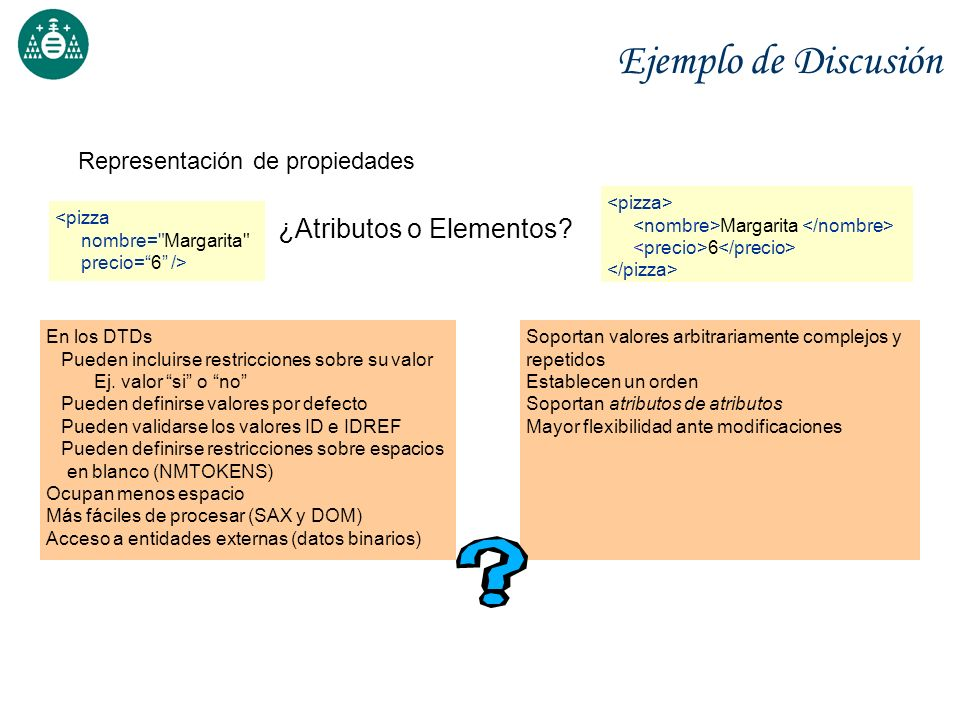 Ejemplo de Discusión ¿Atributos o Elementos
