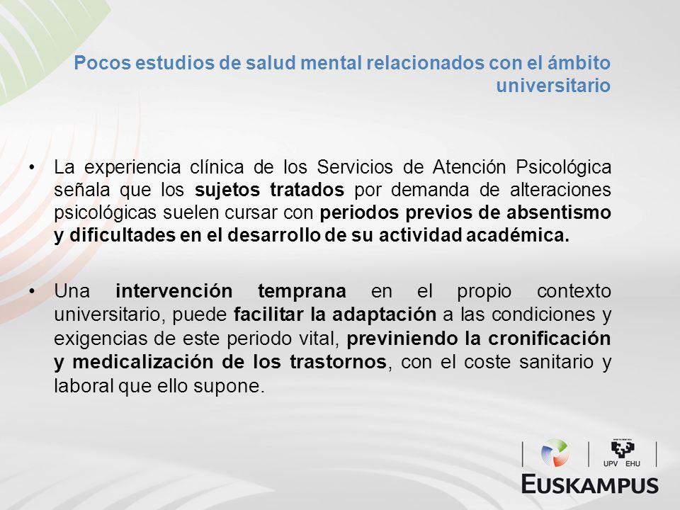 Pocos estudios de salud mental relacionados con el ámbito universitario