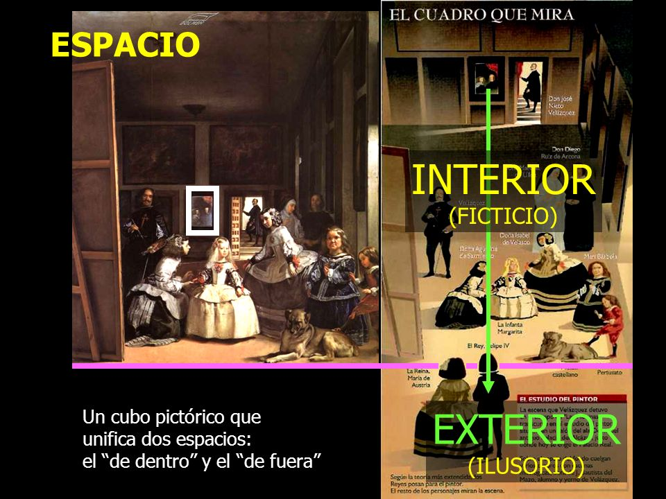 INTERIOR EXTERIOR ESPACIO (FICTICIO) (ILUSORIO) Un cubo pictórico que