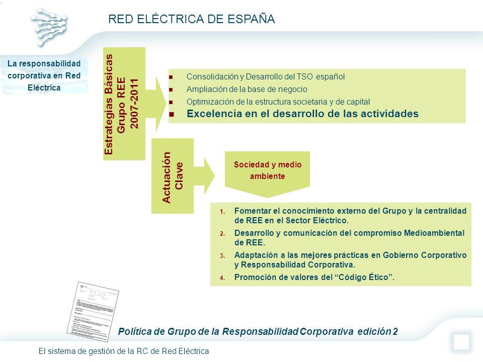 Estrategias Básicas Grupo REE 2007-2011 Actuación Clave
