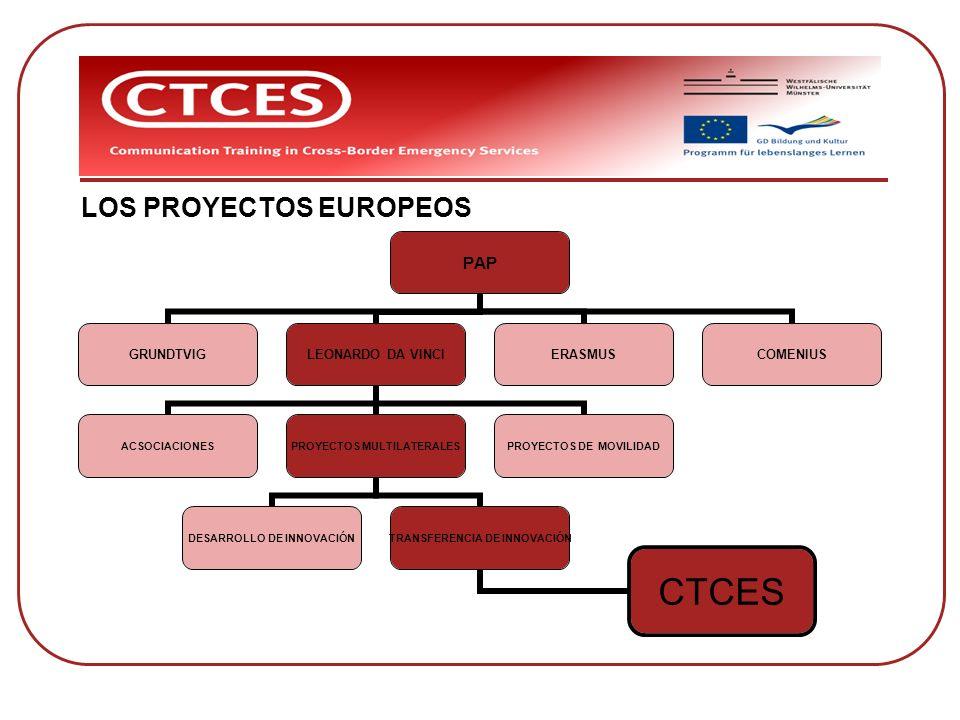 LOS PROYECTOS EUROPEOS